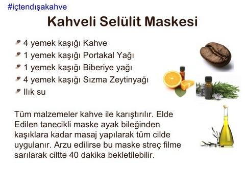 Nescafe_selulit_maskesi